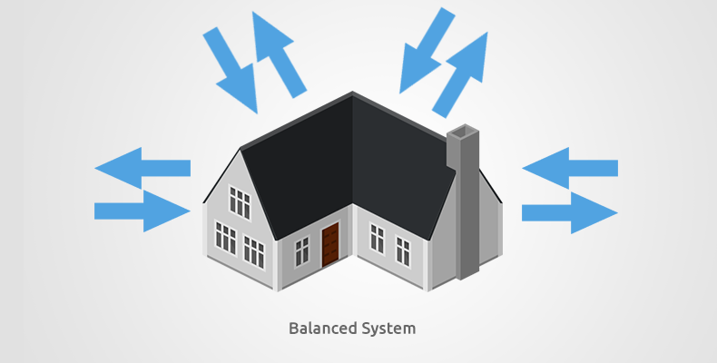 Balanced Ventilation Strategy Diagram