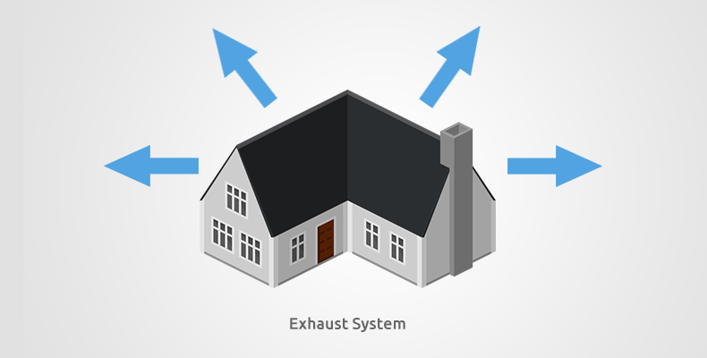 Exhaust Only Ventilation Diagram
