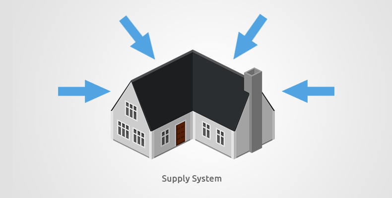 Supply Only Ventilation Diagram